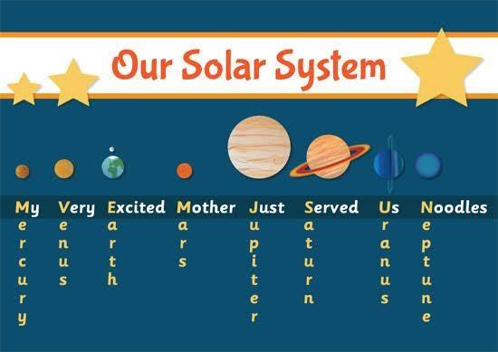 mnemonics of solar system